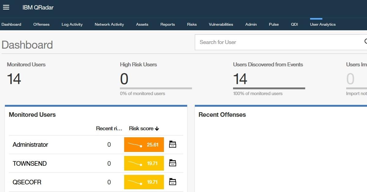 User Behavior Analytics